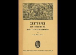 Erwin Müller-Fischer: Zeittafel zur Geschichte des Post- und Fernmeldewesens